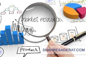 تحقیقات بازار در تجارت بین الملل